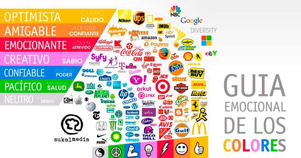 Branding-Integral-parte-2-Guia-de-los-colores