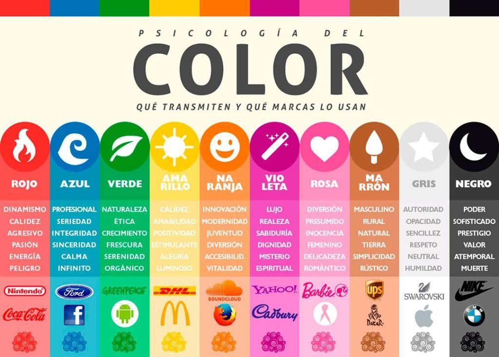 Branding-Integral-parte-2-Psicologia-del-color-logotipos