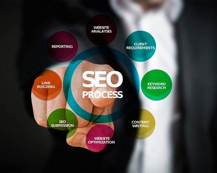 Diseño Páginas Web-Posicionamiento-en-buscadores-SEO